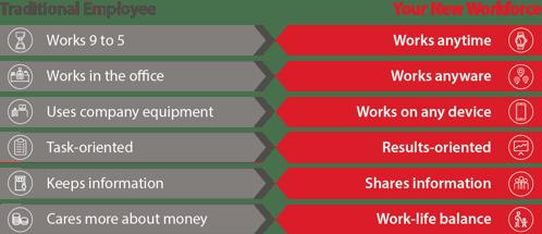 Future-of-work-